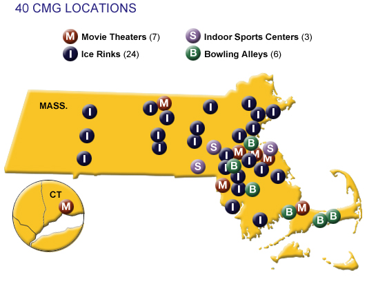CMG venue locations